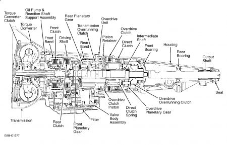 1999 chevy s10 transmission diagram lbJUMcK 1999 dodge ram transmission diagram wiring diagrams best