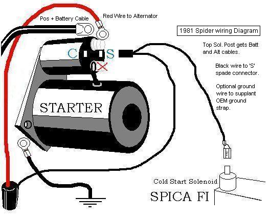 Wiring Starter Diagram Sbc Starter Circuit Wiring Route Hot Rod High Remote Starter Diagram