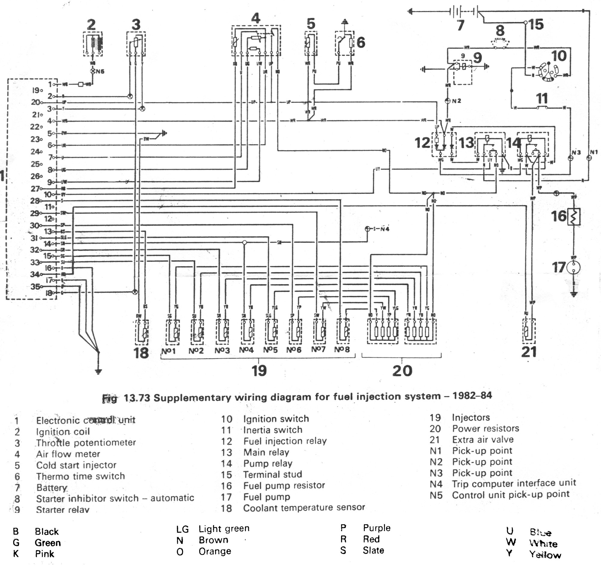1999 ford ranger xlt fuse box diagram TgqcMDc wiring diagram for car 1998 ford f 150 wiring diagram 1999 ford ranger ignition wiring diagram at soozxer.org