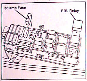 1999 jeep wrangler fuse box diagram OlxeCeU 99 jeep wrangler fuse box location efcaviation com 1997 wrangler fuse box diagram at panicattacktreatment.co