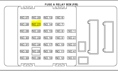 Fuse Box In Subaru Outback Wiring Diagram