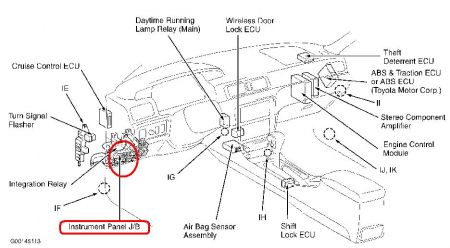 Toyota Ta a Fuse Box Location on 2002 toyota tacoma wiring diagram