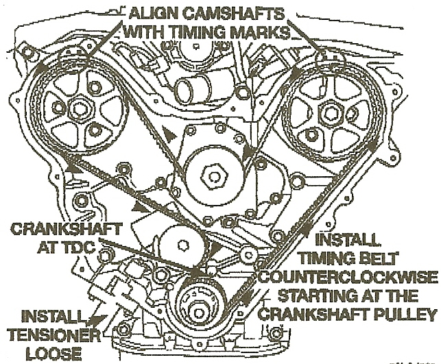 1999 Toyota Camry Timing Belt Marks