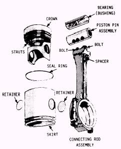 2 Stroke Piston Port Engine