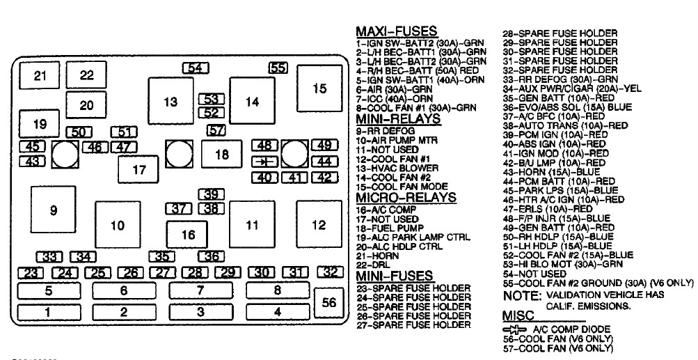 2004 Pontiac Grand Prix Fuse Box Diagram | Wiring Diagram on