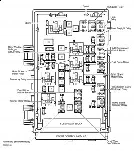 fuse box chrysler grand voyager wiring diagram database 2003 PT Cruiser Fuse Diagram 2000 chrysler grand voyager fuse box image details 98 grand voyager 2000 chrysler grand voyager fuse