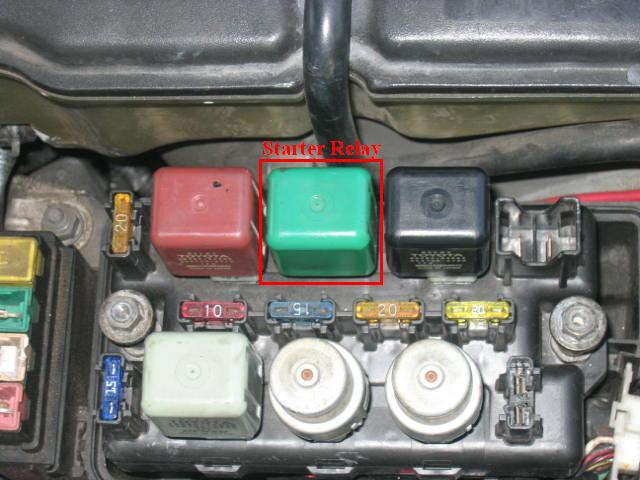 2000 Ford Expedition Starter Relay Location