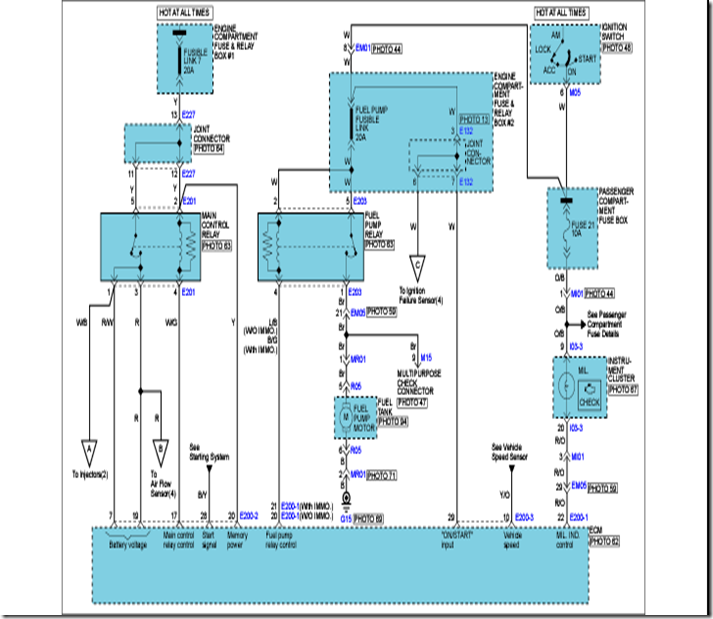 2000 hyundai elantra fuse box diagram image details 2000 hyundai elantra fuse box diagram