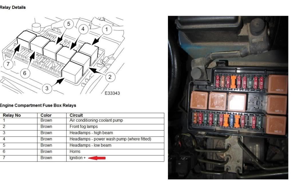 2000 jaguar xj8 fuse box diagram YNuxBwA 2000 jaguar xj8 fuse box diagram image details  at reclaimingppi.co