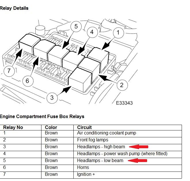2000 jaguar xj8 fuse box diagram jPMwcHm 2000 jaguar xj8 trunk fuse box diagram jaguar wiring diagrams  at bayanpartner.co