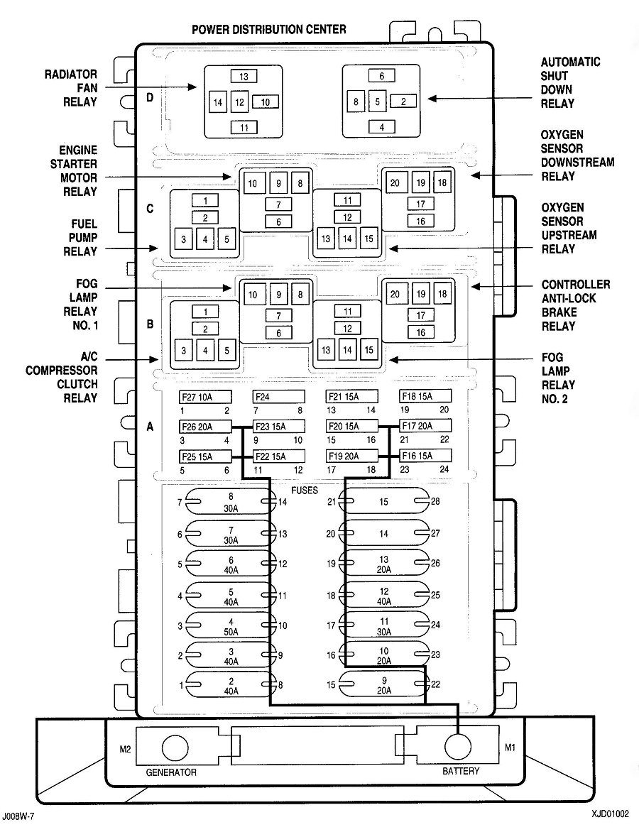 2000 Jeep Cherokee Fuse Box Diagram Image Details 1998 Jeep Cherokee Fuse  Panel Diagram 2000 Cherokee Fuse Box Diagram