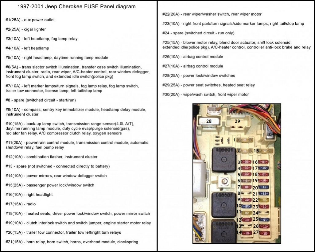 Jeep Commander Fuse Box Layout Wiring Library 2000 Cherokee Sport 4x4 Schematic Diagram Detailed Diagrams 2006