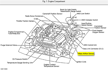 04 Jeep Liberty Tail Light Wiring Diagram together with Volkswagen Wiring Diagram User Manual likewise Chevy S10 Horn Wiring Diagram furthermore Chevrolet Hhr Engine Diagram together with 84 Corvette Fuel Pump Location. on 2005 chevy s10 fuse box