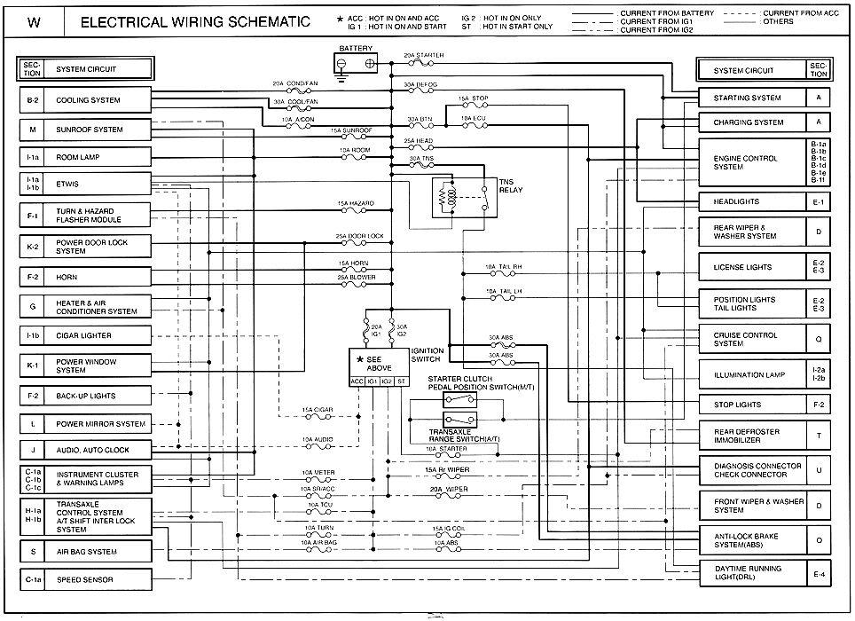 Kia sportage wiring diagrams image details 2000 kia sportage radio wiring diagram swarovskicordoba Image collections