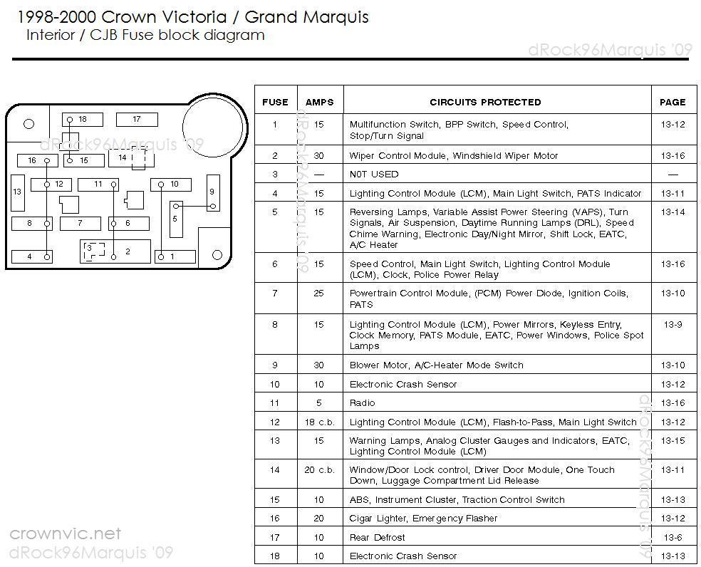 1995 mercury grand marquis fuse box diagram - image details 2001 mercury grand marquis fuse box diagram 02 crown vic fuse box diagram motogurumag