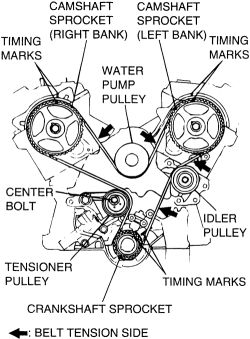 1995 Mitsubishi Eclipse Fuse Box Diagram. 1995. Find Image About ...