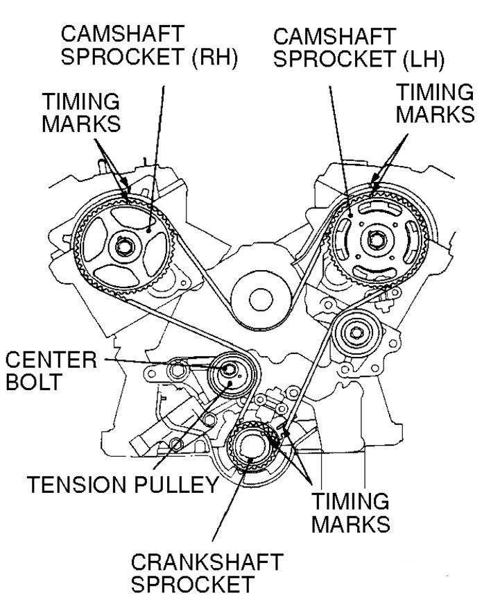 2000 Mitsubishi Mirage Timing Belt Marks