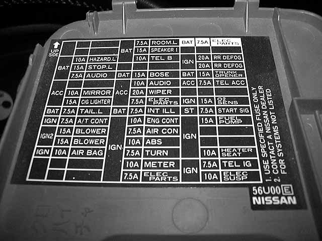 2000 nissan maxima fuse box diagram XUboZzl 2003 nissan fuse box labels wiring diagram simonand 2004 nissan 350z fuse box diagram at bayanpartner.co