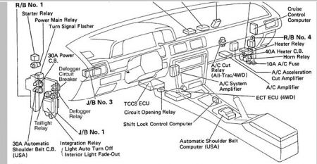 2005 Toyota Highlander Fuse Box