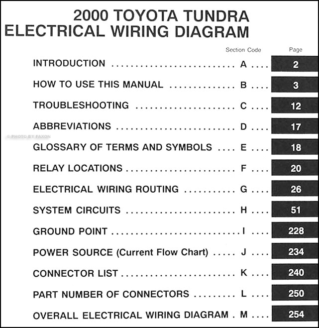 2000 toyota tundra stereo wiring diagram zhFzlVI 2000 toyota tundra stereo wiring diagram image details 2006 toyota tundra stereo wiring harness at alyssarenee.co