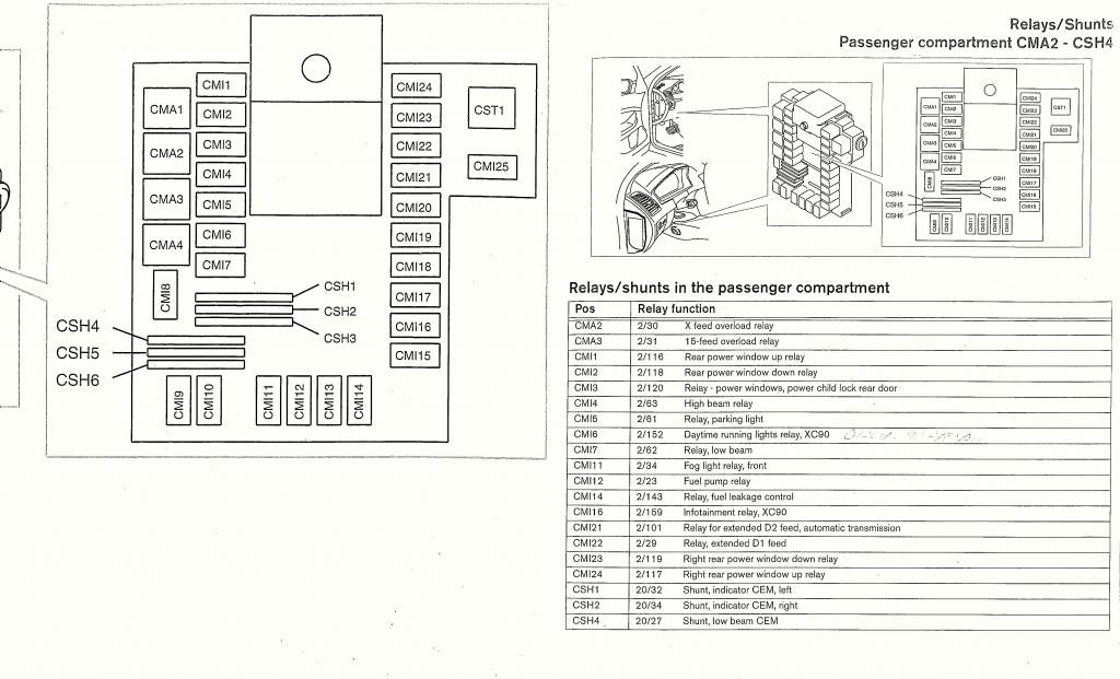 2000 volvo s80 fuse diagram