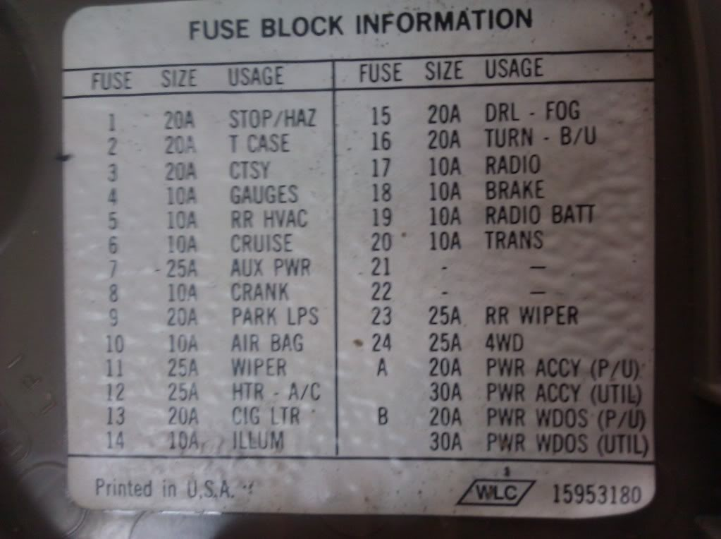 2005 chevy suburban fuse box diagram 2005 image 2005 chevy suburban fuse panel diagram image details on 2005 chevy suburban fuse box diagram