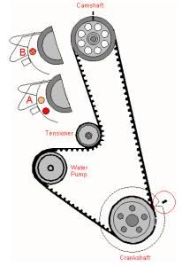 2001 daewoo nubira engine timing belt diagram image details suzuki carry engine diagram daewoo espero engine diagram #31
