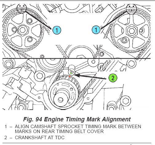 2001 Dodge Intrepid 3.5 Timing Marks