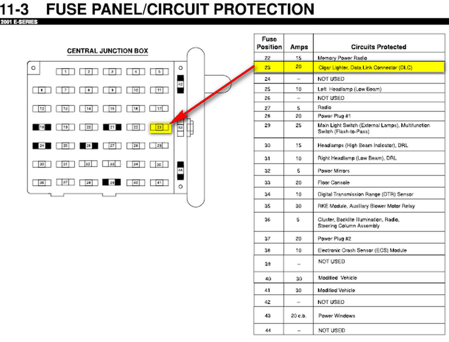 2001 Ford E350 Fuse Panel Diagram Great Design Of Wiring 2006 Box Image Details Rh Motogurumag Com