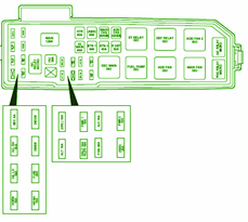 2001 Ford Escape Fuse Box Diagram Image Details