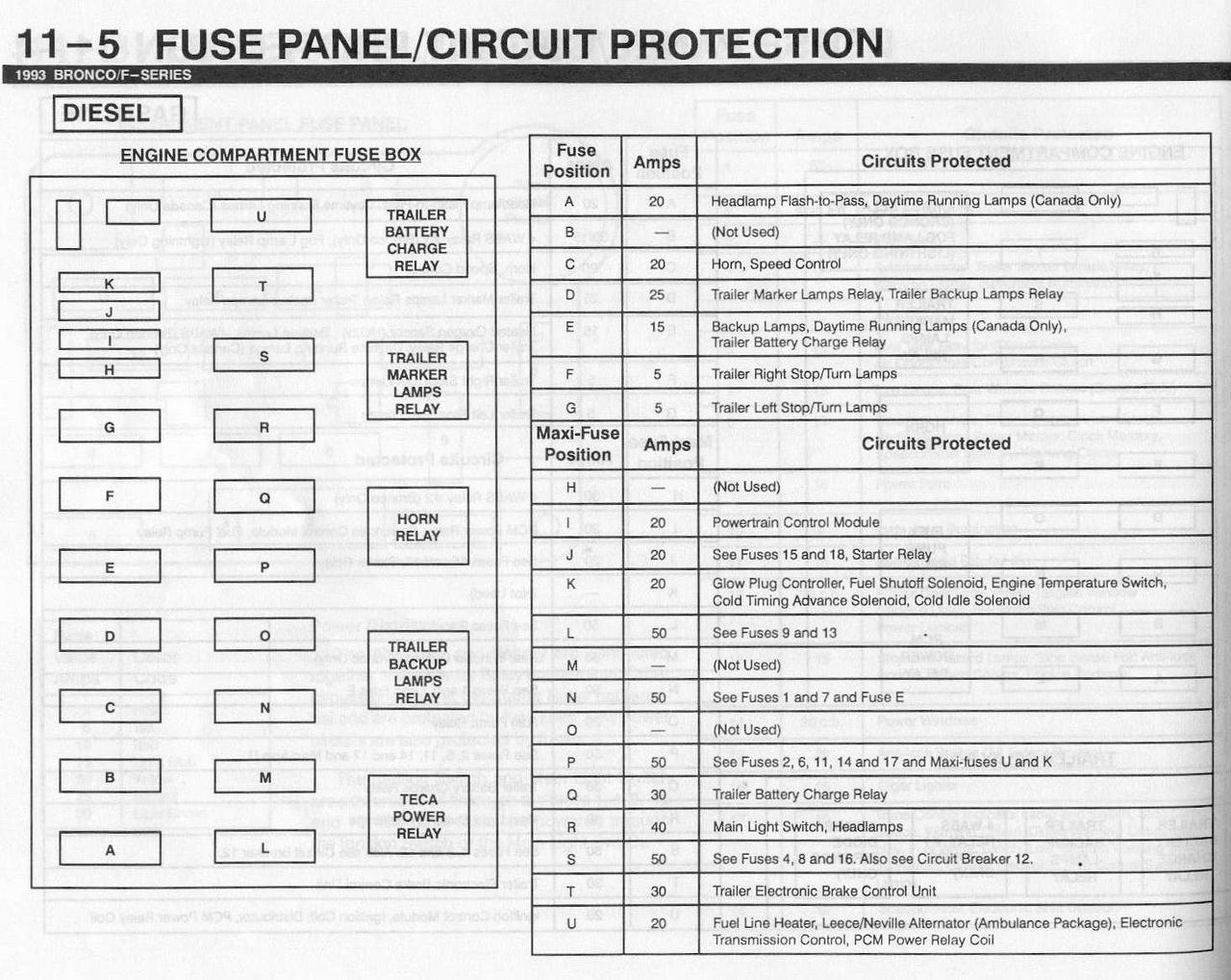 Fuse Box Diagram For 1996 Ford F250 Best Secret Wiring 1988 Contour 7 3 Powerstroke Get Free Image About 1994