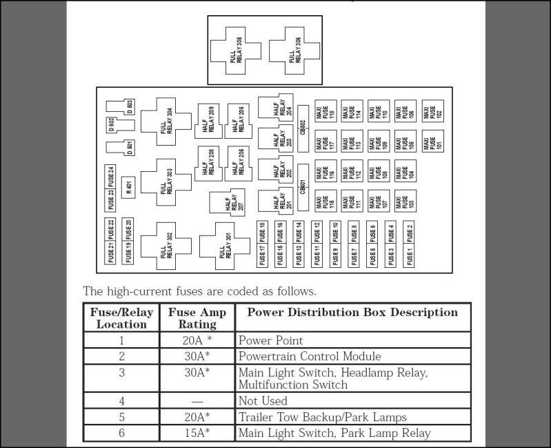 2001 ford f150 fuse box diagram