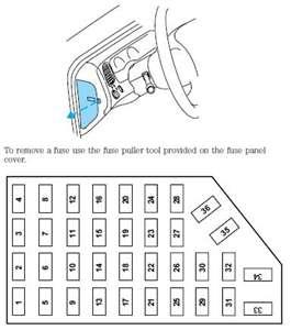 2002 Ford Ranger Fuse Box Wiring Diagram Reader B Reader B Saleebalocchi It