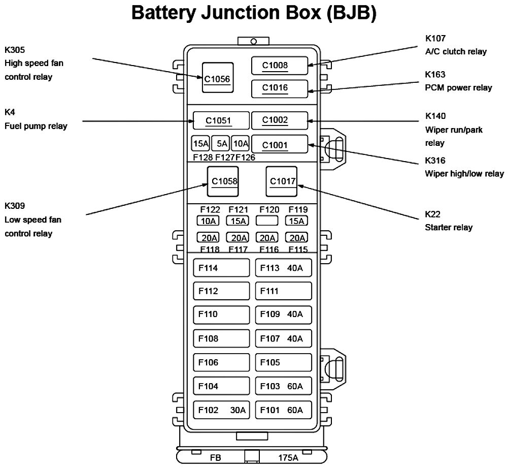 2001 Mercury Sable Fuse Box Location Diagram Schematics 2000 Engine Ford Taurus Image Details 99