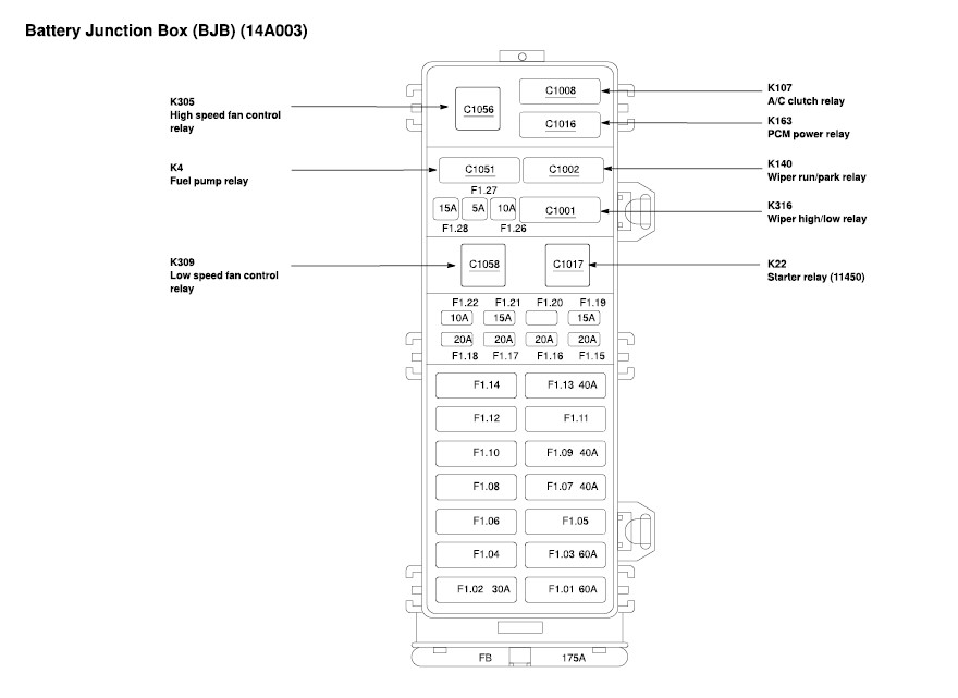 2001 Ford Taurus Fuse Panel Diagram
