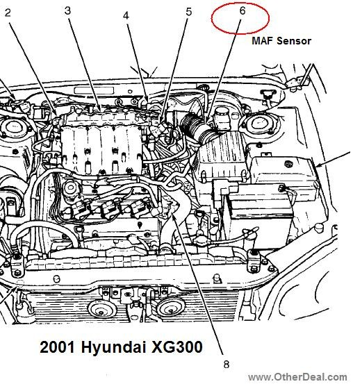 diagram of hyundai engine diagram wiring diagrams online