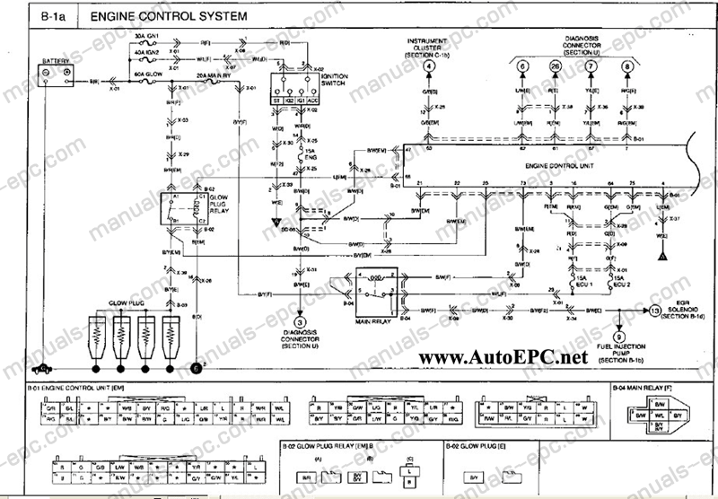 2001 kia sportage electrical diagram VwFLNXL kia sportage wiring diagrams kia wiring diagram instructions electric wiring diagram for kia sportage 2000 at gsmportal.co
