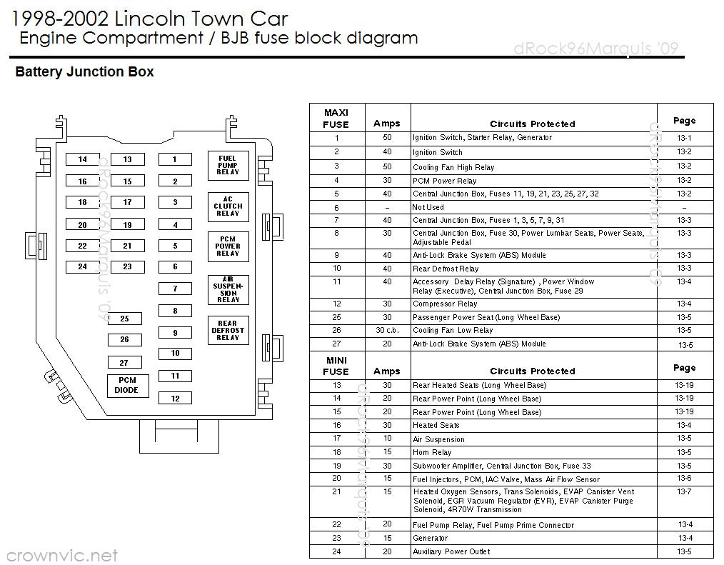 2001 Lincoln Town Car Fuse Box Diagram 2003 Crown Victoria Ls Just Wiring Data Rh Ag Skiphire Co Uk 2002