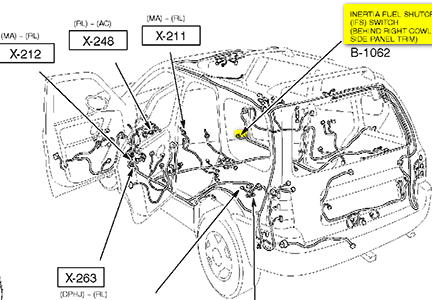 2001 mazda tribute fuel shut off switch location