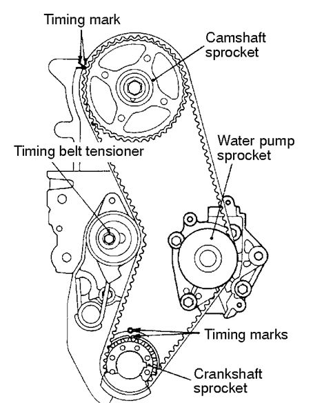 2000 Mitsubishi Eclipse Timing Belt Diagram