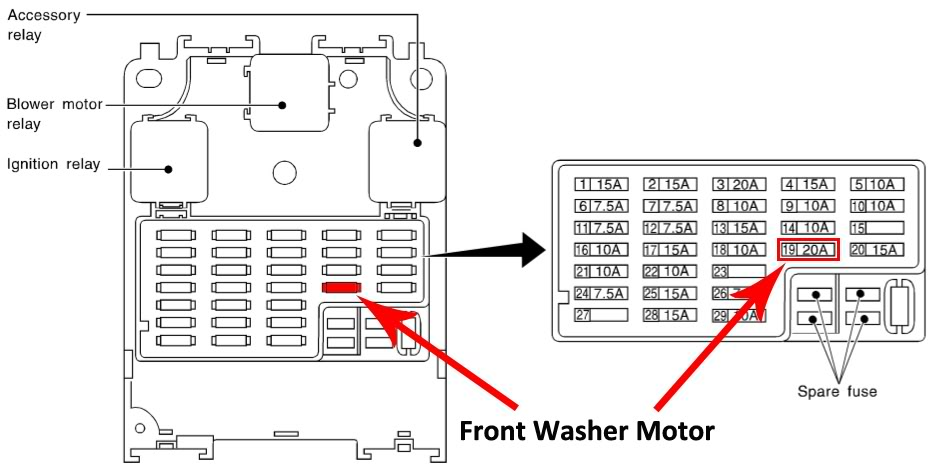 2001 Nissan Altima Fuse Box Diagram image details – Infiniti G20 Fuse Box Layout