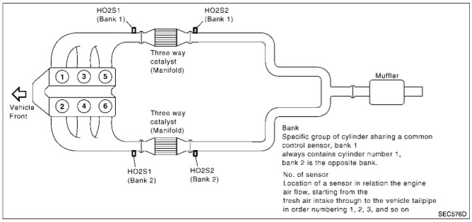 2005 nissan pathfinder bank 1 sensor 2 location wiring ls1 coil wiring bank 1