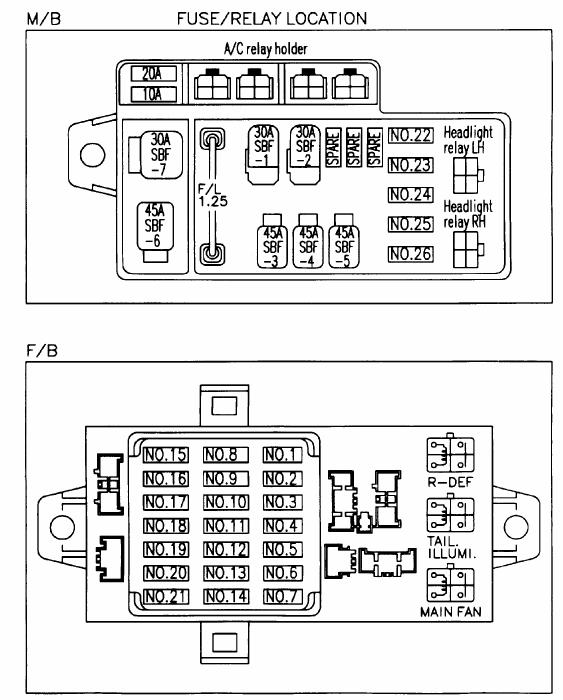 2001 Subaru Outback Fuse Box Diagram
