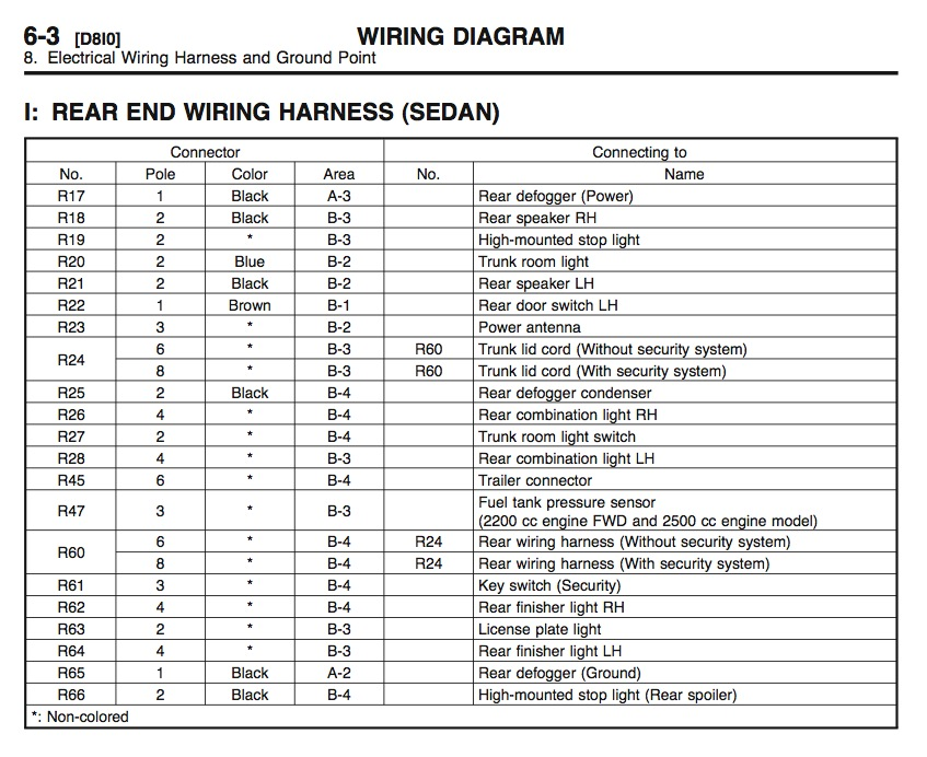 Subaru Outback Fuse Box Wiring Diagramrha2ansolsolderco: Subaru Rear View Mirror Wiring Diagram At Gmaili.net