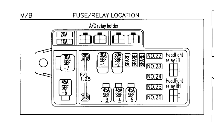 2005 Subaru Outback Fuse Diagram