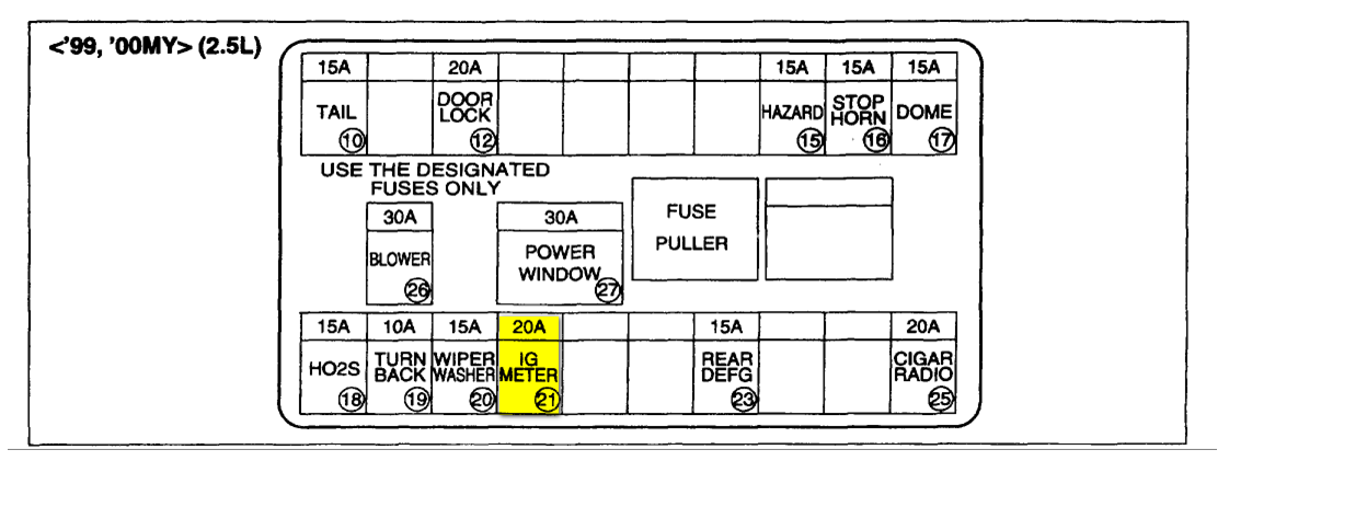 fuse box diagram for 1999 suzuki grand vitara wiring  2004 suzuki grand vitara fuse box #5