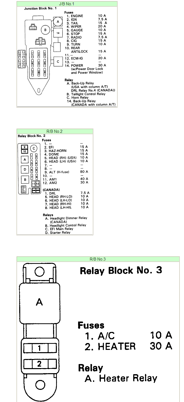 2001 toyota camry fuse box diagram HZgQKgY 2001 camry fuse diagram another blog about wiring diagram \u2022