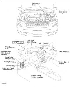 toyota echo wiring diagram with 2002 Toyota Echo Fuse Box Location on Wheel Horse Wiring Diagram moreover Renault Clio 3 Fuse Box Layout additionally Wiring Harness For Jvc Radio likewise Nissan Frontier Timing Marks furthermore Hyundai Elantra Engine Diagram.
