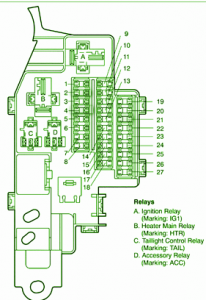 2001 toyota celica interior fuse box. Black Bedroom Furniture Sets. Home Design Ideas
