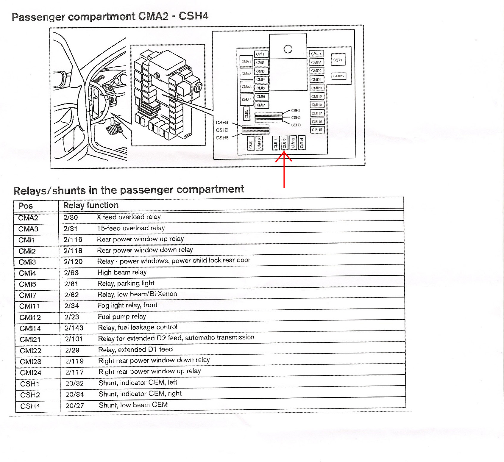 2001 Volvo S80 Relay Diagram Trusted Wiring U2022 Rh Soulmatestyle Co: Volvo  S80 2000 Alarm